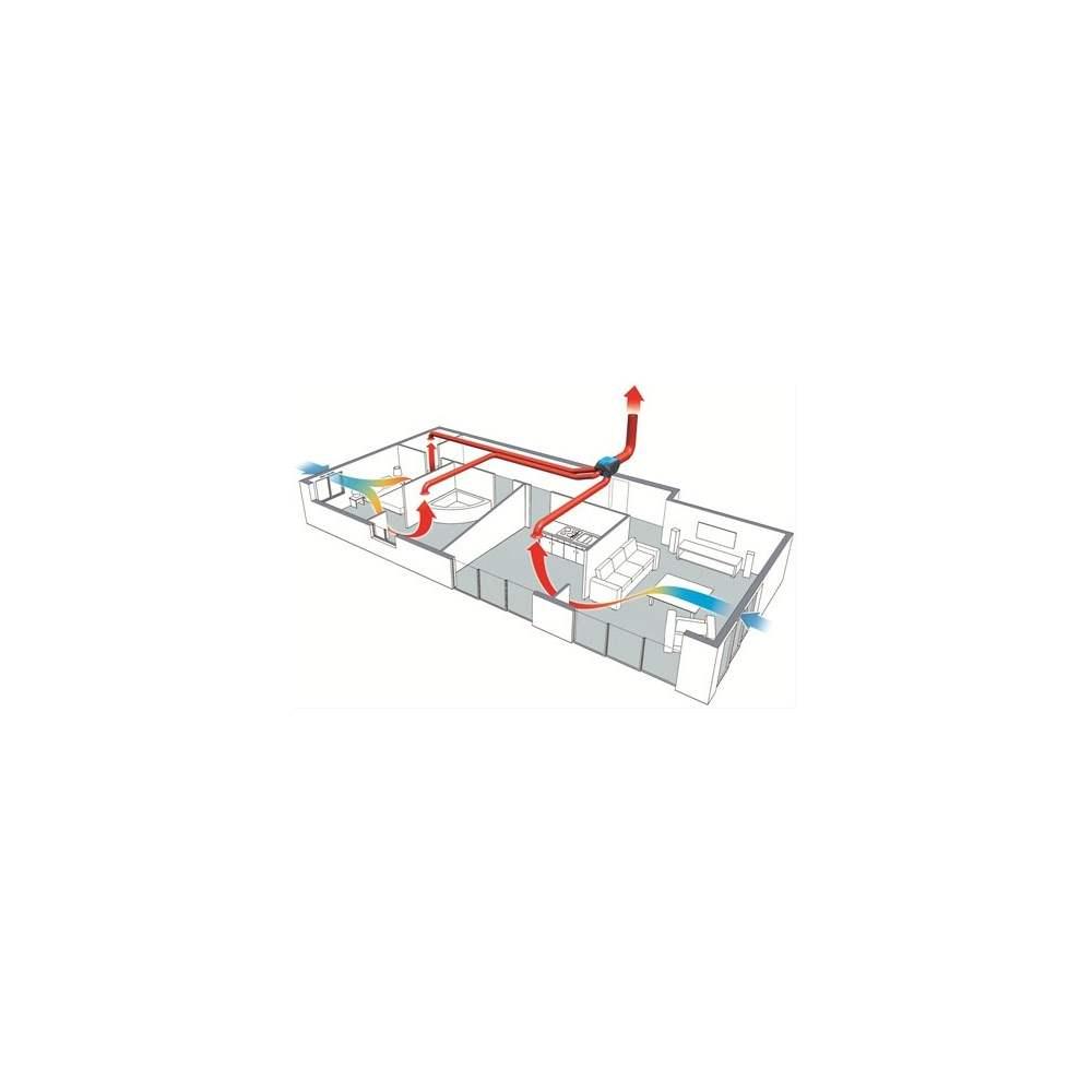 pack bouche d 39 extraction de salle de bain pour vmc simple. Black Bedroom Furniture Sets. Home Design Ideas