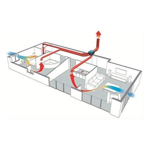 Vmc salle de bain installation 28 images installation for Installation salle de bain prix