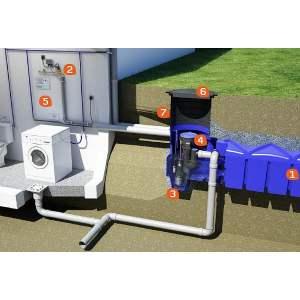 Pack récupérateur d'eau de pluie - Pour maison et jardin - Pack Confort - Cuve F-Line - Marque Rewatec