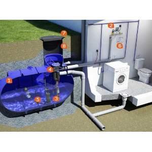 Pack récupérateur d'eau de pluie - Pour maison et jardin - Pack Confort - Cuve BlueLine II - Marque Rewatec.