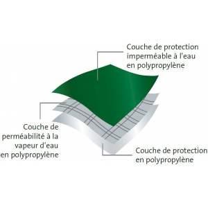 Ecran d'étanchéité de sous-toiture - 135 g / m² - Marque Ubbink - Modèle Multivap 200 - Vendu au mètre linéaire