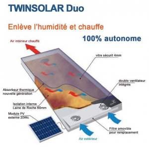 TWINSOLAR DUO : Panneau solaire aérothermique mural - Marque Grammer Solar